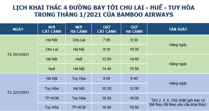 Bamboo Airways tái khai thác đường bay